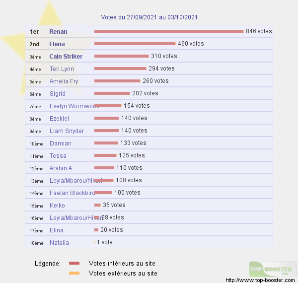Top sites - Page 21 04.10.21