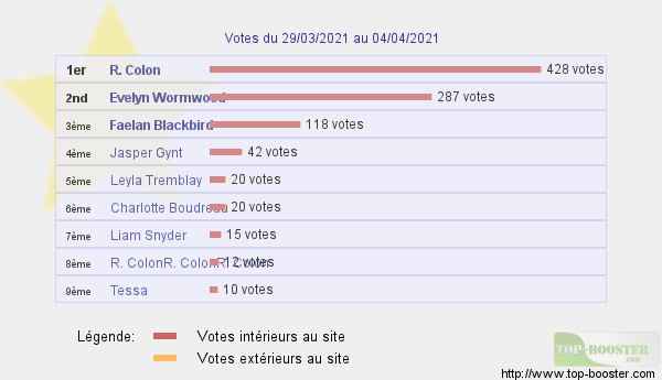 Top sites - Page 19 05.04.21