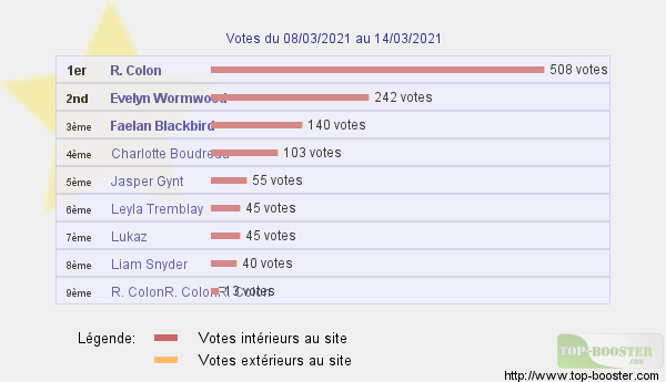 Top sites - Page 19 15.03.21