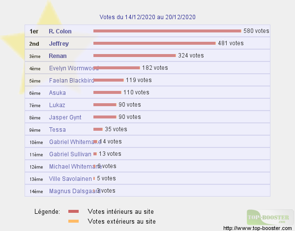 Top sites - Page 13 21.12.20