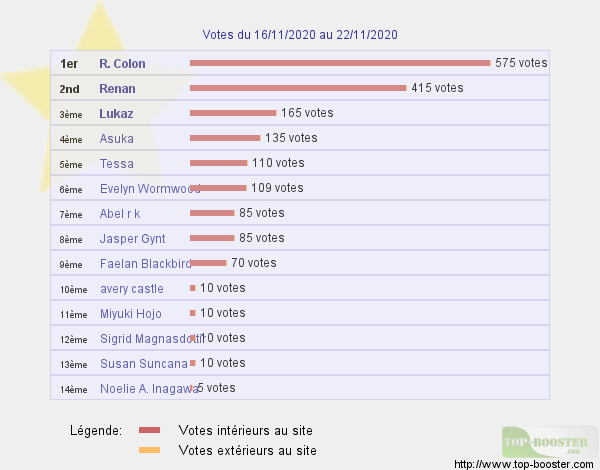 Top sites - Page 13 23.11.20